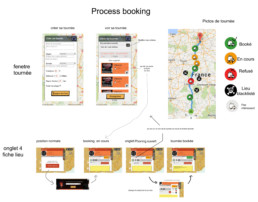 process booking-fevrier 2016 icons